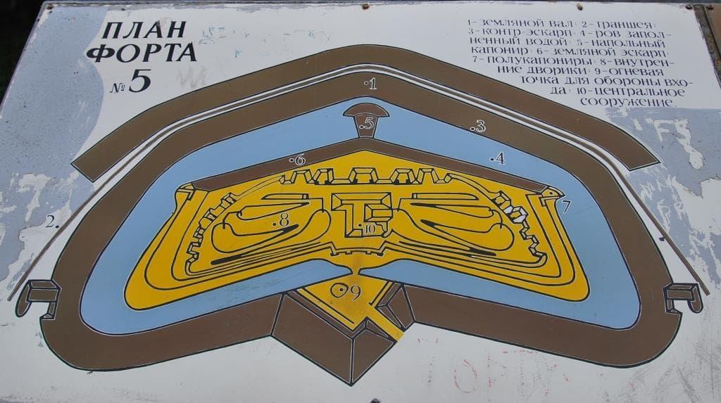 """План форта №5 -""""Король Фридрих Вильгельм III"""""""