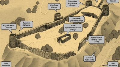 План крепости Копорье