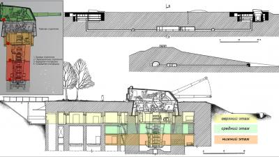 Схема подземных помещений Ворошиловской батареи