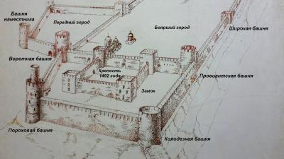 План Ивангородской крепости
