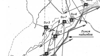 Схема укрепрайона Суурниеми