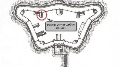 План форта