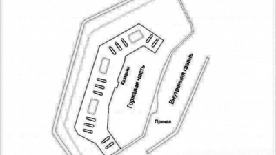 План южной батареи №2
